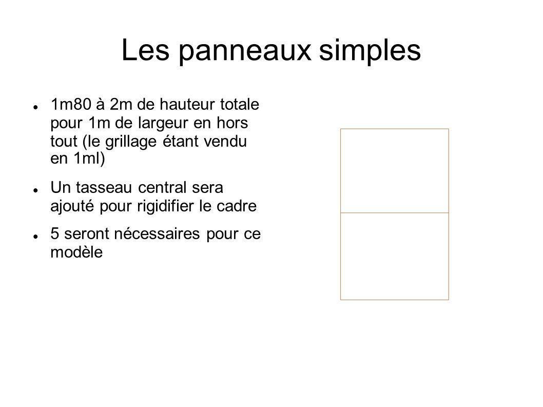 Les panneaux simples 1m80 à 2m de hauteur totale pour 1m de largeur en hors tout (le grillage étant vendu en 1ml) Un tasseau central sera ajouté pour