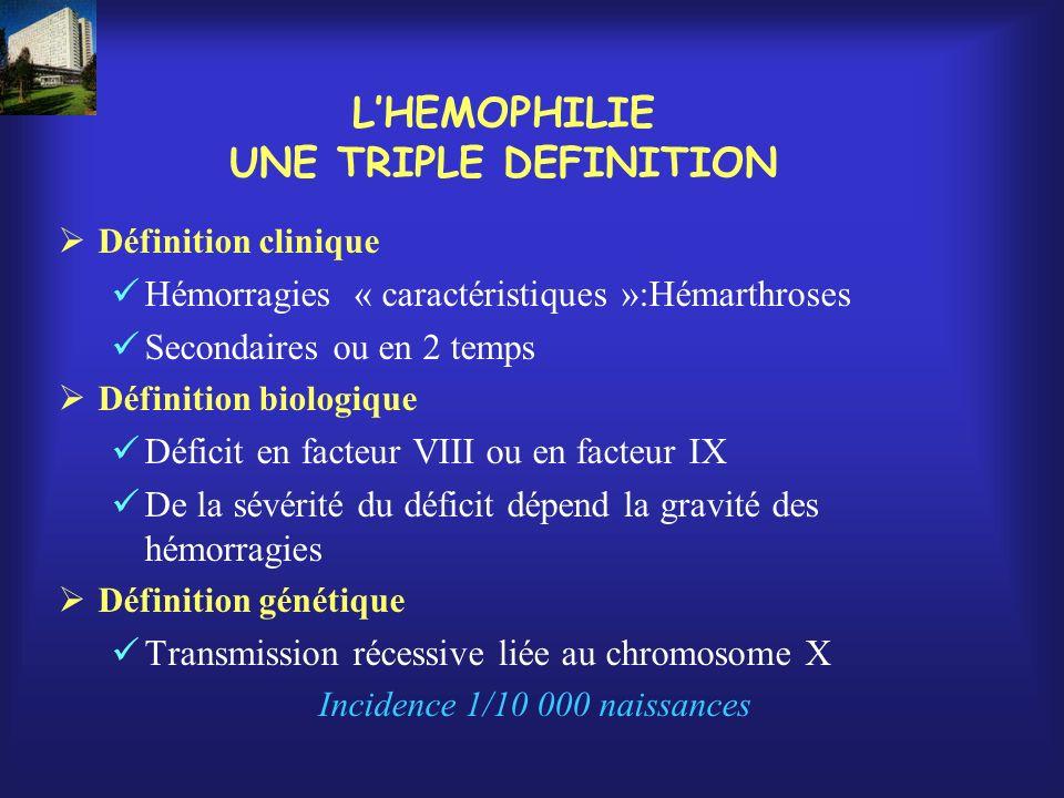 LHEMOPHILIE UNE TRIPLE DEFINITION Définition clinique Hémorragies « caractéristiques »:Hémarthroses Secondaires ou en 2 temps Définition biologique Dé