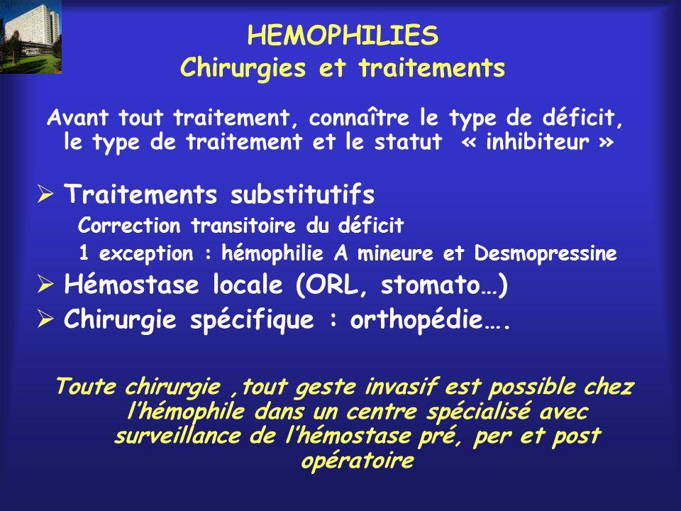 HEMOPHILIES Chirurgies et traitements Avant tout traitement, connaître le type de déficit, le type de traitement et le statut « inhibiteur » Traitemen