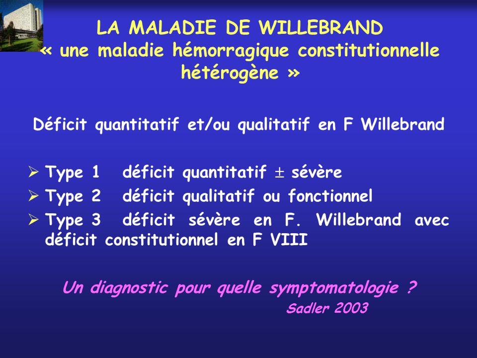 LA MALADIE DE WILLEBRAND « une maladie hémorragique constitutionnelle hétérogène » Déficit quantitatif et/ou qualitatif en F Willebrand Type 1déficit
