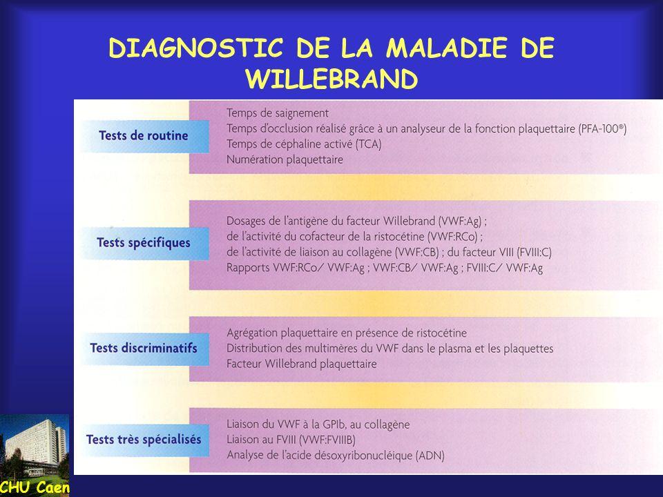 DIAGNOSTIC DE LA MALADIE DE WILLEBRAND CHU Caen