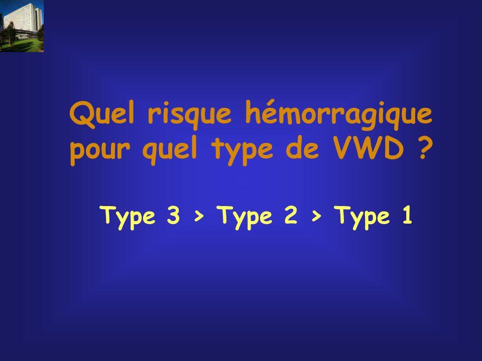 Quel risque hémorragique pour quel type de VWD ? Type 3 > Type 2 > Type 1