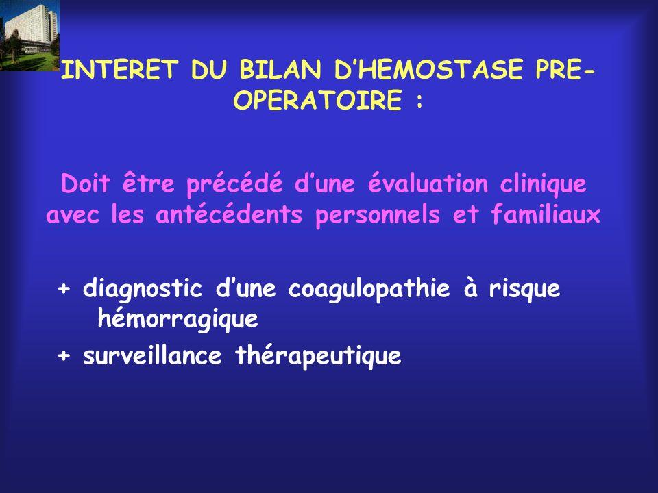 INTERET DU BILAN DHEMOSTASE PRE- OPERATOIRE : + diagnostic dune coagulopathie à risque hémorragique + surveillance thérapeutique Doit être précédé dun