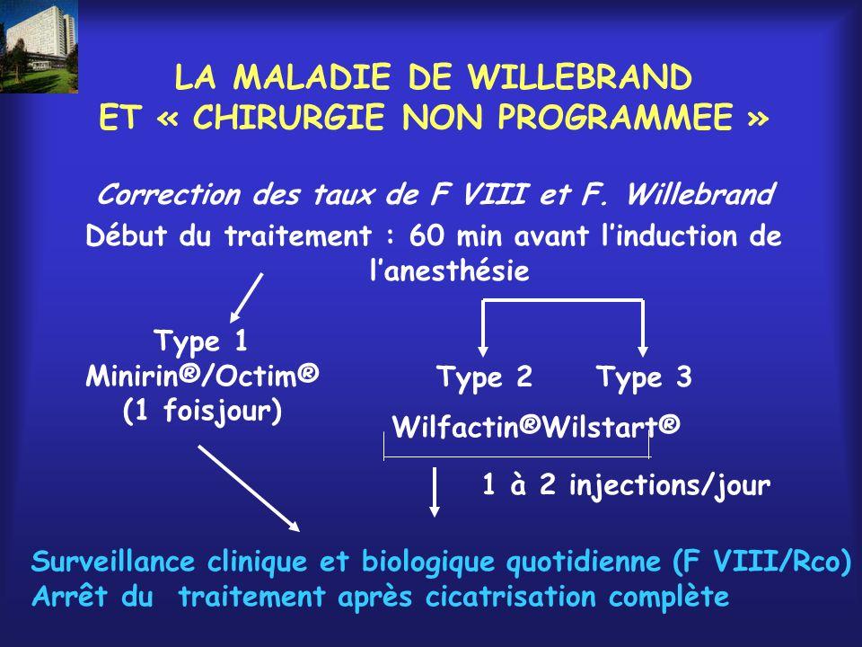 LA MALADIE DE WILLEBRAND ET « CHIRURGIE NON PROGRAMMEE » Correction des taux de F VIII et F. Willebrand Début du traitement : 60 min avant linduction