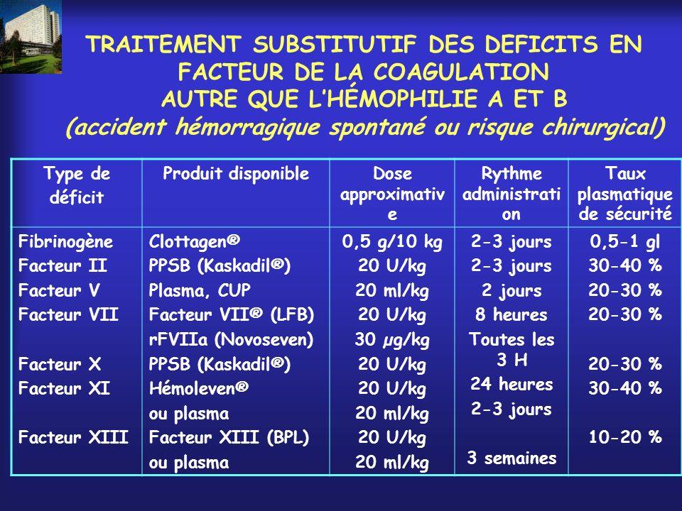 TRAITEMENT SUBSTITUTIF DES DEFICITS EN FACTEUR DE LA COAGULATION AUTRE QUE LHÉMOPHILIE A ET B (accident hémorragique spontané ou risque chirurgical) T