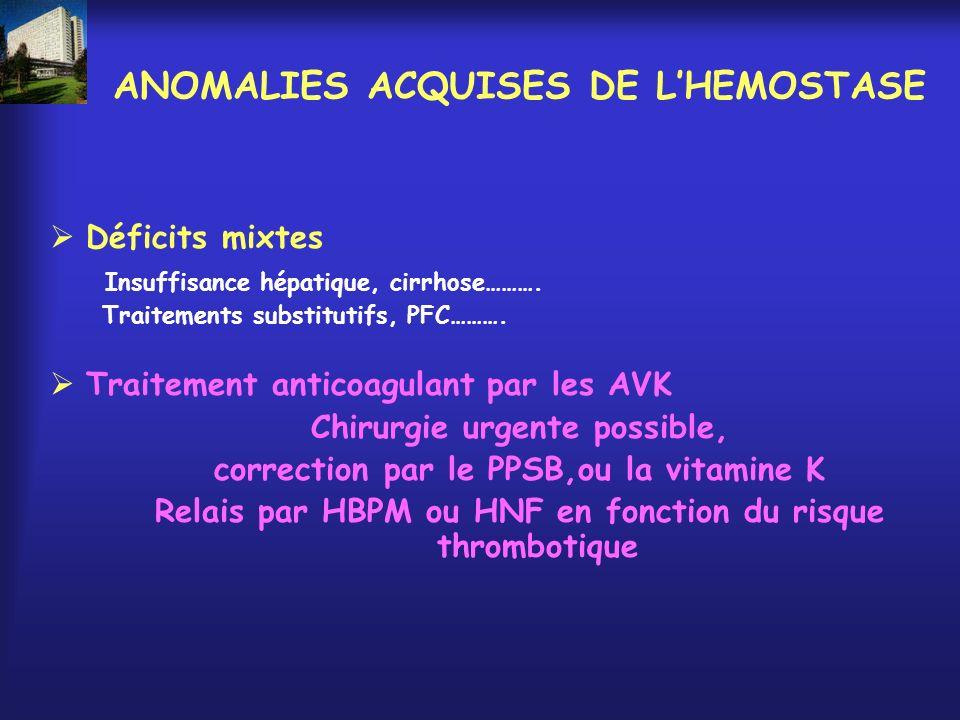 ANOMALIES ACQUISES DE LHEMOSTASE Déficits mixtes Insuffisance hépatique, cirrhose………. Traitements substitutifs, PFC………. Traitement anticoagulant par l