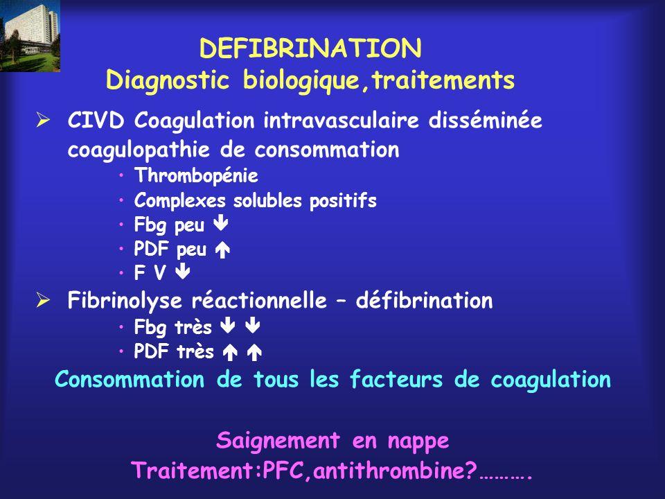 DEFIBRINATION Diagnostic biologique,traitements CIVD Coagulation intravasculaire disséminée coagulopathie de consommation Thrombopénie Complexes solub