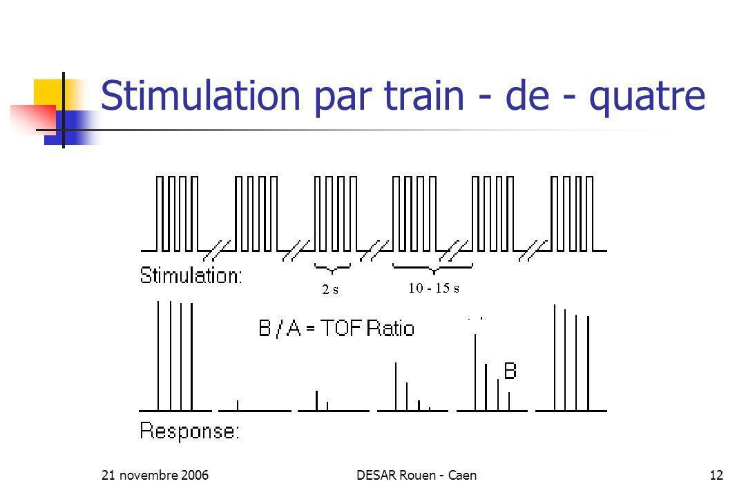 21 novembre 2006DESAR Rouen - Caen12 Stimulation par train - de - quatre