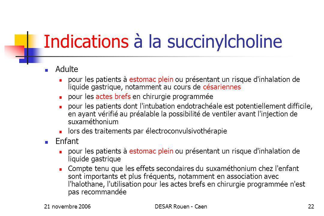 21 novembre 2006DESAR Rouen - Caen22 Indications à la succinylcholine Adulte pour les patients à estomac plein ou présentant un risque d'inhalation de