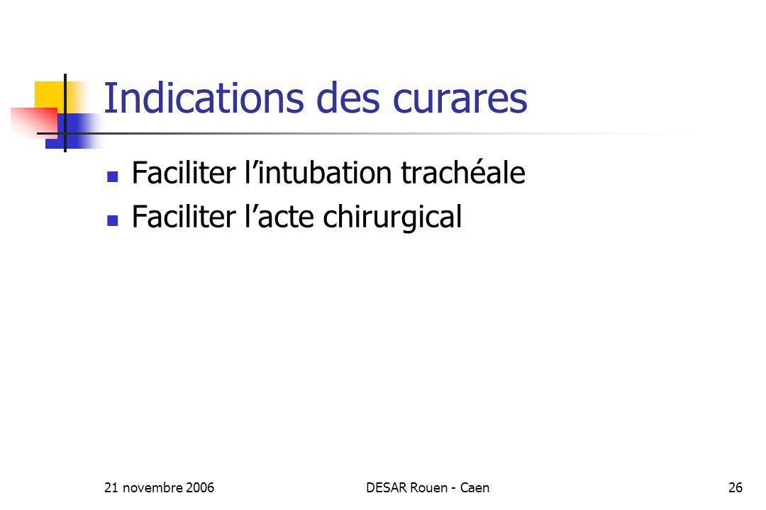21 novembre 2006DESAR Rouen - Caen26 Indications des curares Faciliter lintubation trachéale Faciliter lacte chirurgical