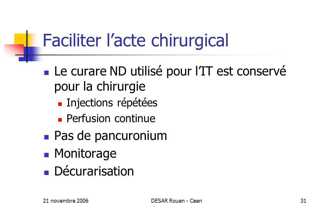21 novembre 2006DESAR Rouen - Caen31 Faciliter lacte chirurgical Le curare ND utilisé pour lIT est conservé pour la chirurgie Injections répétées Perf