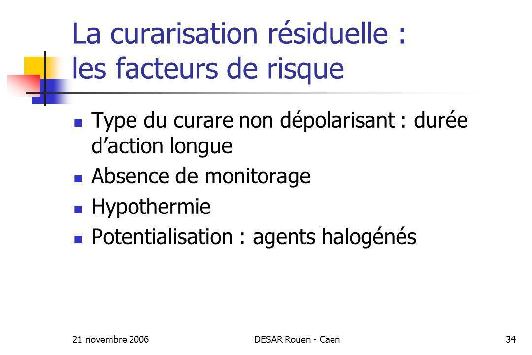 21 novembre 2006DESAR Rouen - Caen34 La curarisation résiduelle : les facteurs de risque Type du curare non dépolarisant : durée daction longue Absenc
