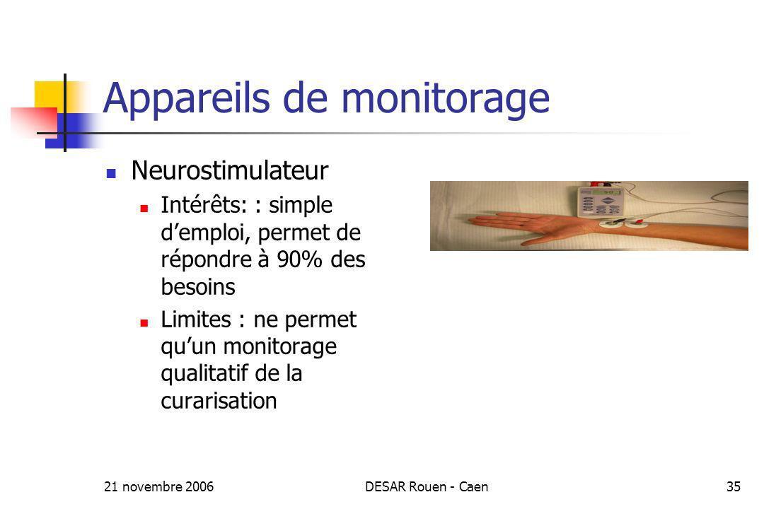 21 novembre 2006DESAR Rouen - Caen35 Appareils de monitorage Neurostimulateur Intérêts: : simple demploi, permet de répondre à 90% des besoins Limites