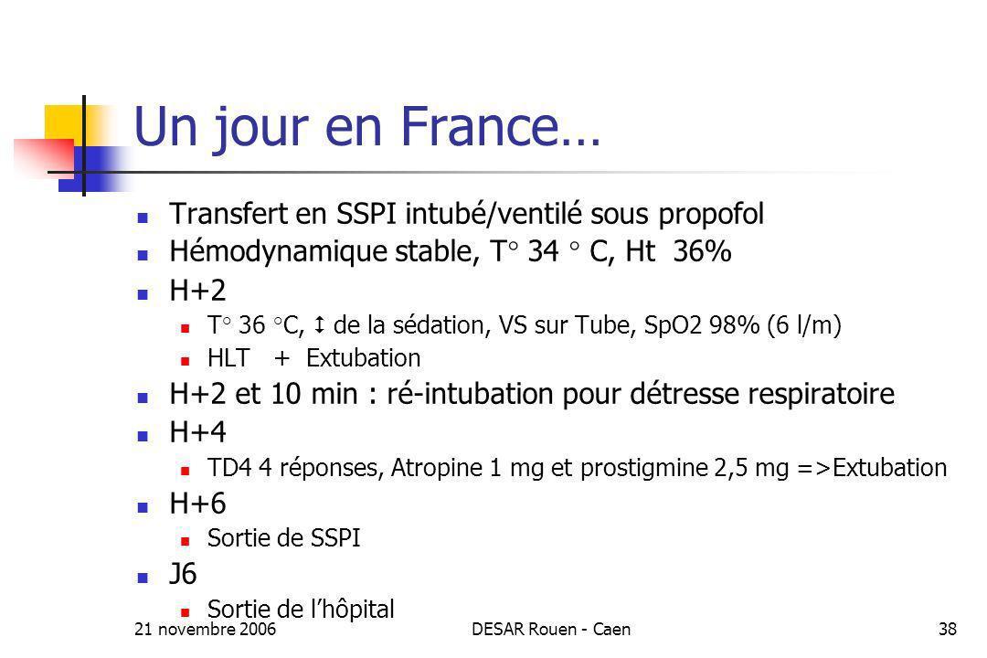 21 novembre 2006DESAR Rouen - Caen38 Un jour en France… Transfert en SSPI intubé/ventilé sous propofol Hémodynamique stable, T° 34 ° C, Ht 36% H+2 T°