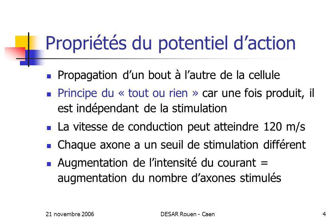 21 novembre 2006DESAR Rouen - Caen4 Propriétés du potentiel daction Propagation dun bout à lautre de la cellule Principe du « tout ou rien » car une f