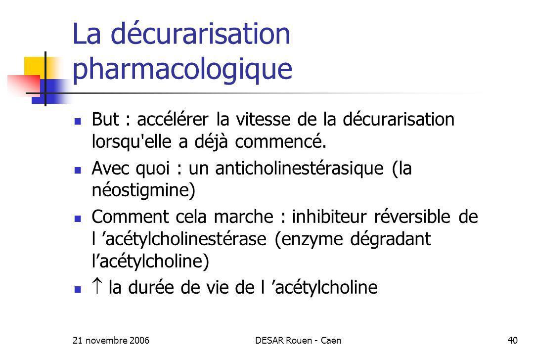 21 novembre 2006DESAR Rouen - Caen40 La décurarisation pharmacologique But : accélérer la vitesse de la décurarisation lorsqu'elle a déjà commencé. Av