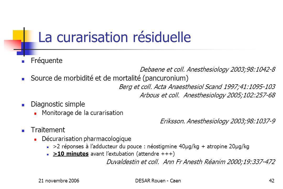 21 novembre 2006DESAR Rouen - Caen42 La curarisation résiduelle Fréquente Debaene et coll. Anesthesiology 2003;98:1042-8 Source de morbidité et de mor