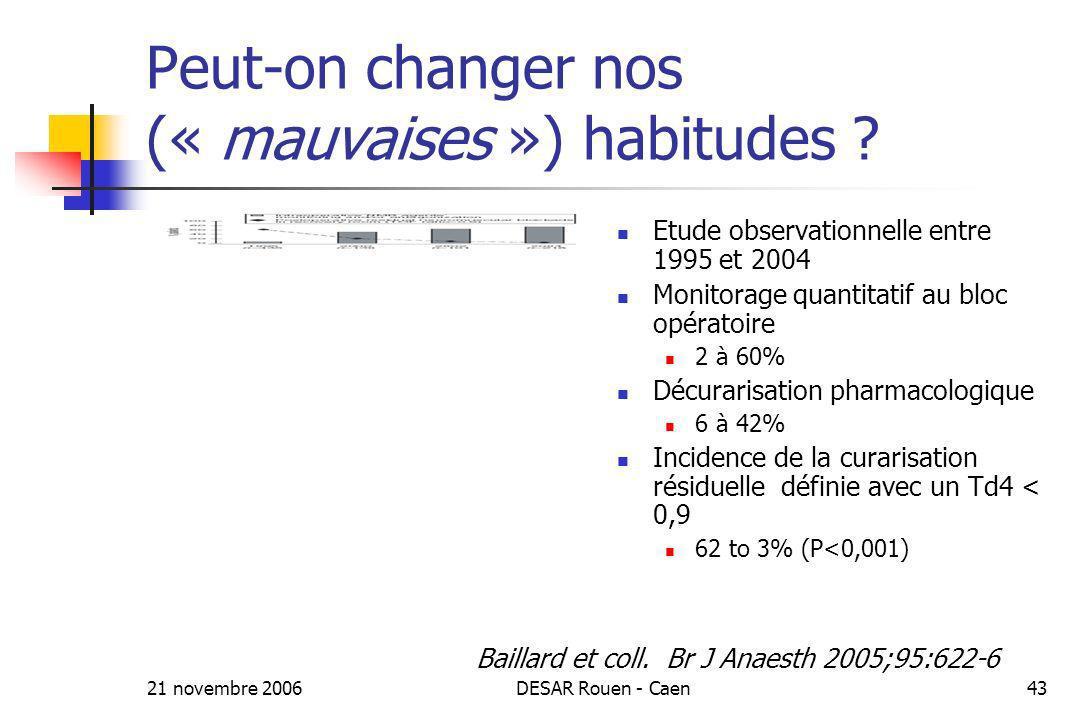 21 novembre 2006DESAR Rouen - Caen43 Peut-on changer nos (« mauvaises ») habitudes ? Etude observationnelle entre 1995 et 2004 Monitorage quantitatif