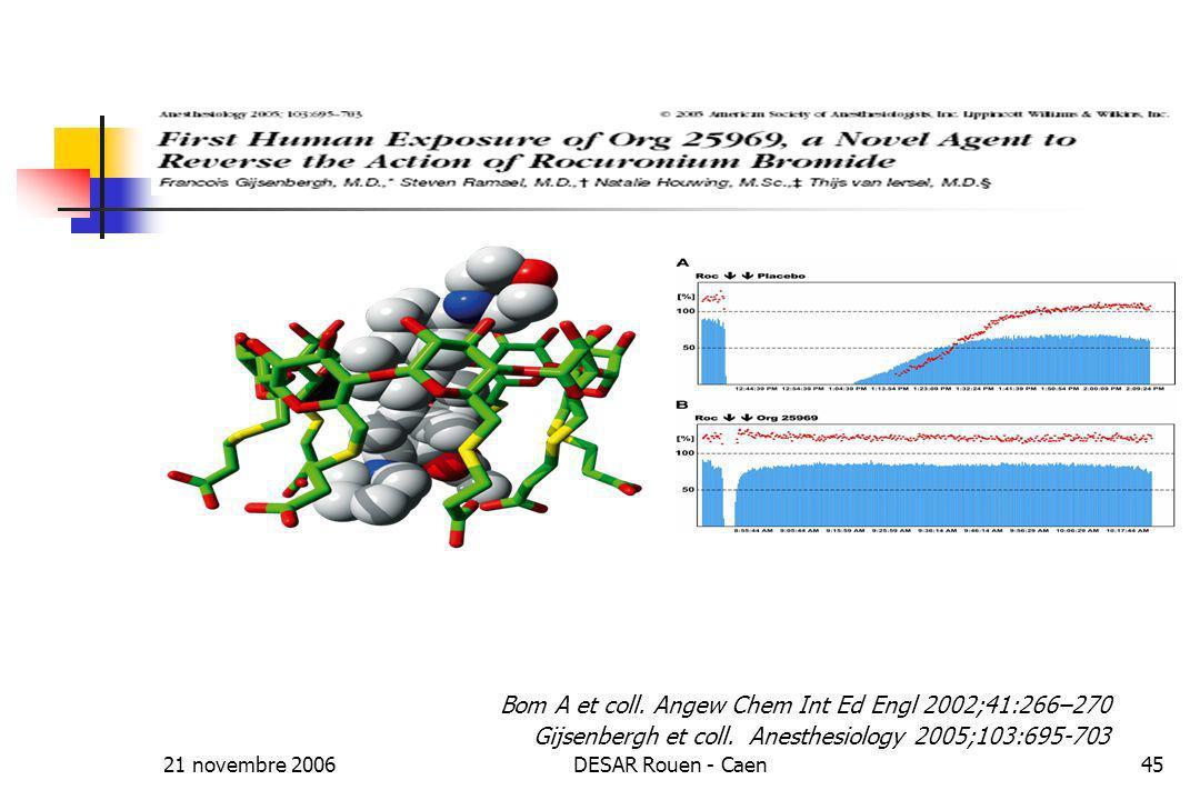 21 novembre 2006DESAR Rouen - Caen45 Bom A et coll. Angew Chem Int Ed Engl 2002;41:266–270 Gijsenbergh et coll. Anesthesiology 2005;103:695-703