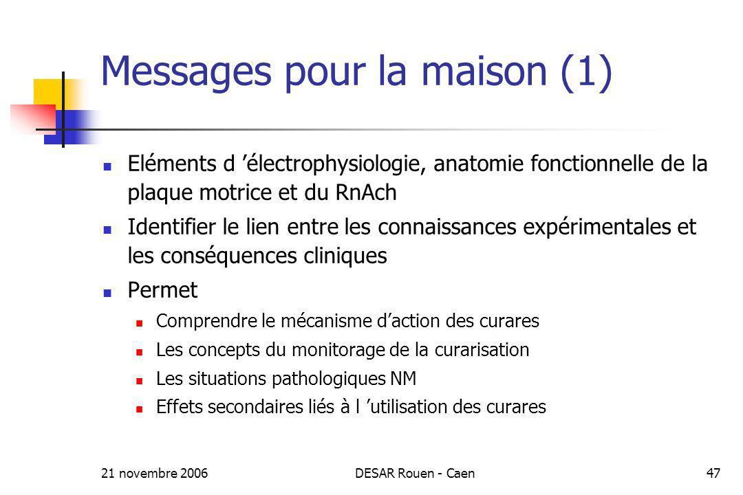 21 novembre 2006DESAR Rouen - Caen47 Messages pour la maison (1) Eléments d électrophysiologie, anatomie fonctionnelle de la plaque motrice et du RnAc