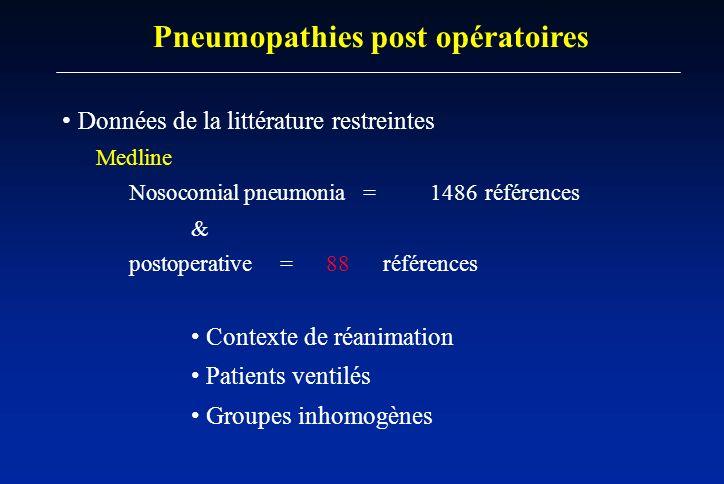 Données de la littérature restreintes Medline Nosocomial pneumonia =1486références & postoperative = 88 références Contexte de réanimation Patients ve
