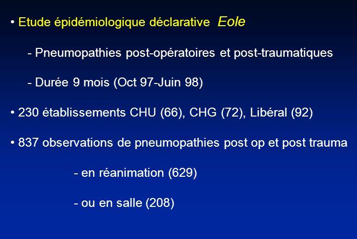 Etude épidémiologique déclarative Eole - Pneumopathies post-opératoires et post-traumatiques - Durée 9 mois (Oct 97-Juin 98) 230 établissements CHU (6