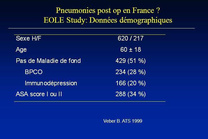 Pneumonies post op en France ? EOLE Study: Données démographiques Veber B. ATS 1999