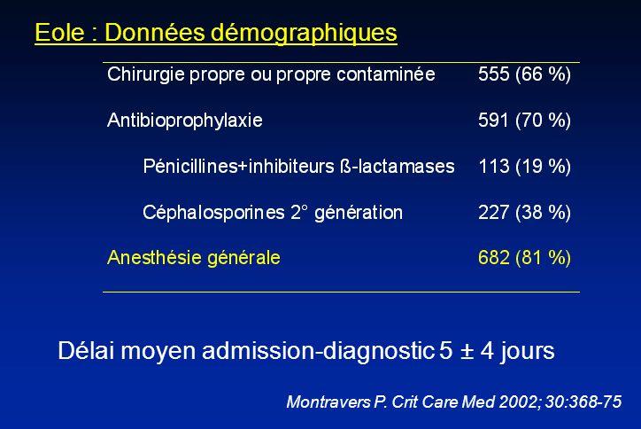 Délai moyen admission-diagnostic 5 ± 4 jours Eole : Données démographiques Montravers P. Crit Care Med 2002; 30:368-75