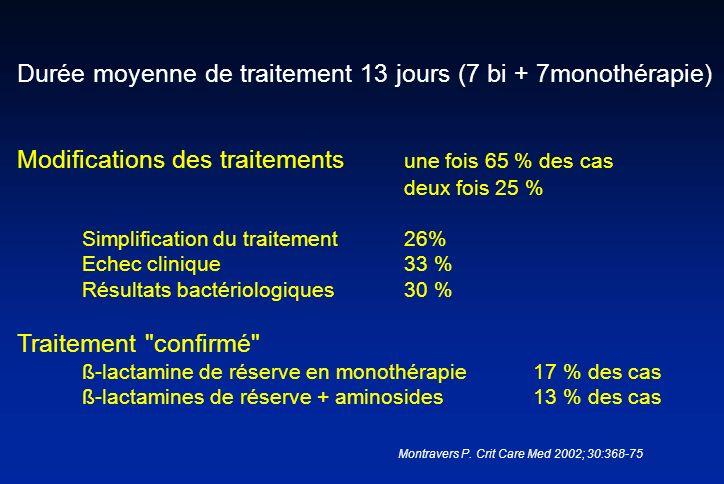 Durée moyenne de traitement 13 jours (7 bi + 7monothérapie) Modifications des traitements une fois 65 % des cas deux fois 25 % Simplification du trait