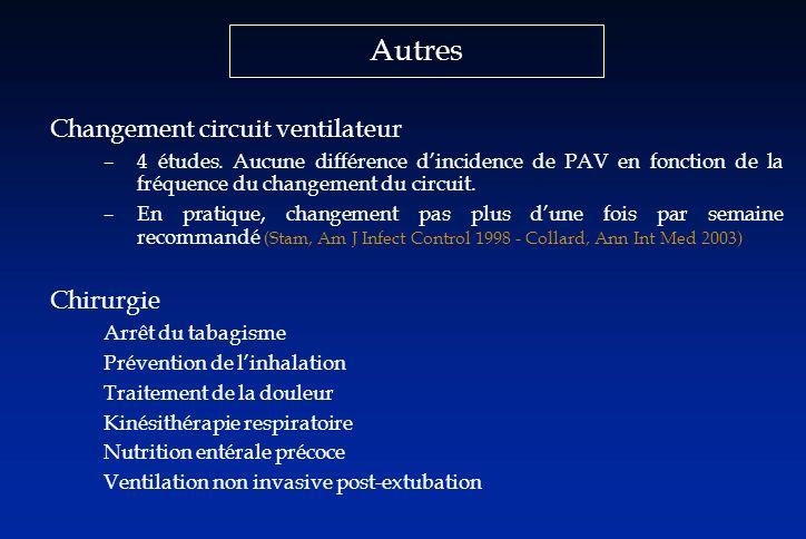 Autres Changement circuit ventilateur –4 études. Aucune différence dincidence de PAV en fonction de la fréquence du changement du circuit. –En pratiqu