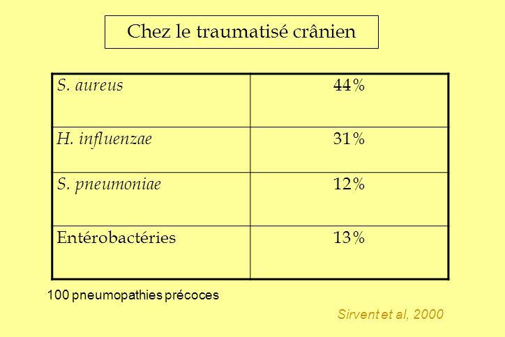 Chez le traumatisé crânien S. aureus 44% H. influenzae 31% S. pneumoniae 12% Entérobactéries13% 100 pneumopathies précoces Sirvent et al, 2000