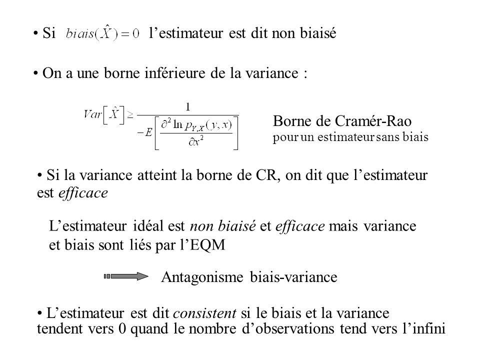 Silestimateur est dit non biaisé On a une borne inférieure de la variance : Borne de Cramér-Rao pour un estimateur sans biais Si la variance atteint l