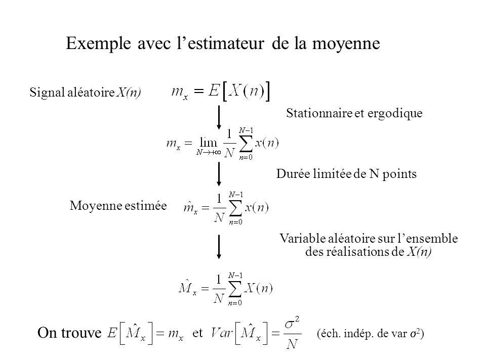 Exemple avec lestimateur de la moyenne Signal aléatoire X(n) Stationnaire et ergodique Durée limitée de N points Moyenne estimée Variable aléatoire su