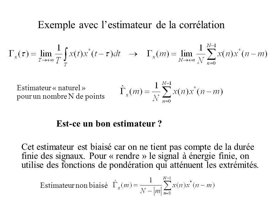 Exemple avec lestimateur de la corrélation Estimateur « naturel » pour un nombre N de points Est-ce un bon estimateur ? Cet estimateur est biaisé car