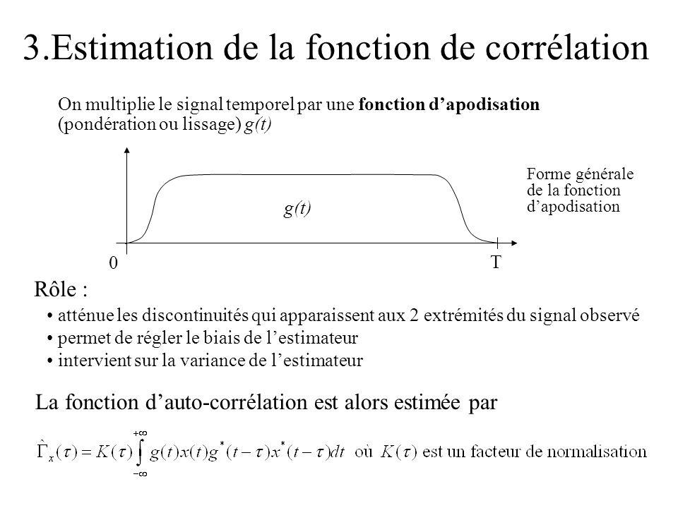 3.Estimation de la fonction de corrélation On multiplie le signal temporel par une fonction dapodisation (pondération ou lissage) g(t) atténue les dis