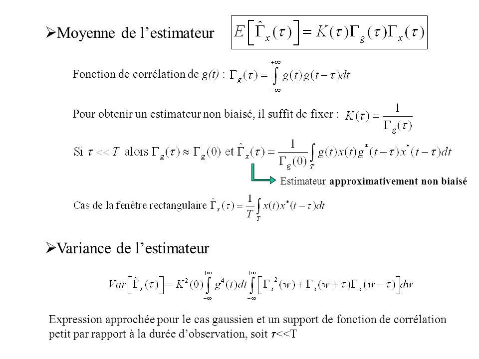Moyenne de lestimateur Variance de lestimateur Fonction de corrélation de g(t) : Pour obtenir un estimateur non biaisé, il suffit de fixer : Expressio