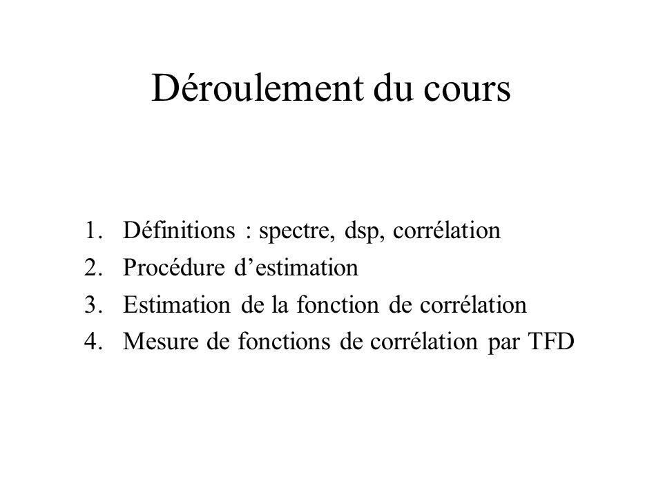 Déroulement du cours 1.Définitions : spectre, dsp, corrélation 2.Procédure destimation 3.Estimation de la fonction de corrélation 4.Mesure de fonction