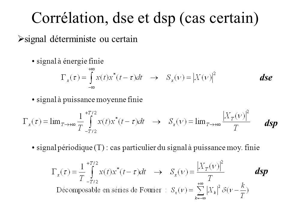 Corrélation, dse et dsp (cas certain) signal déterministe ou certain signal à énergie finie signal à puissance moyenne finie signal périodique (T) : c