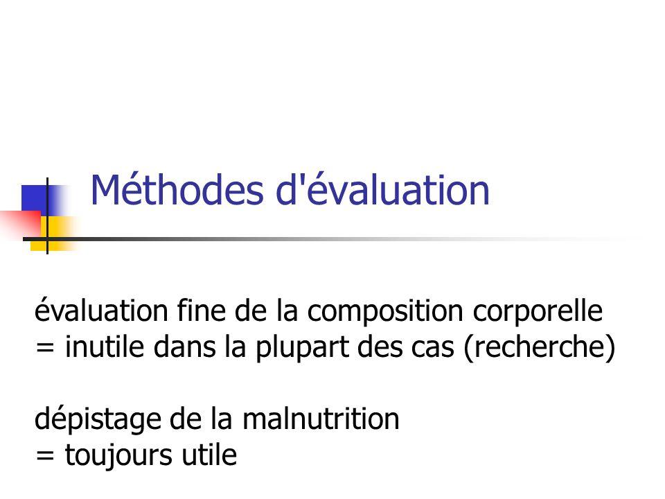 Méthodes d'évaluation évaluation fine de la composition corporelle = inutile dans la plupart des cas (recherche) dépistage de la malnutrition = toujou