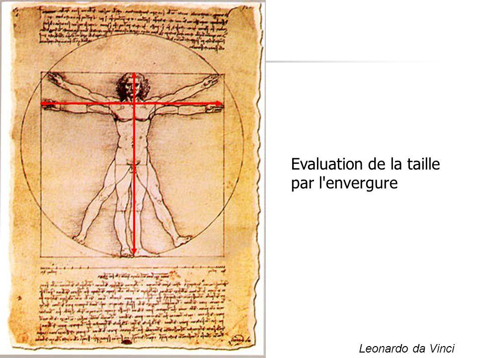 Leonardo da Vinci Evaluation de la taille par l'envergure