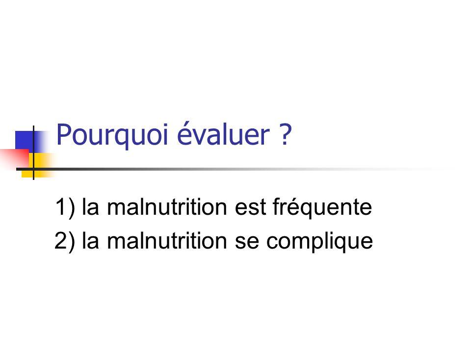 Pourquoi évaluer ? 1) la malnutrition est fréquente 2) la malnutrition se complique