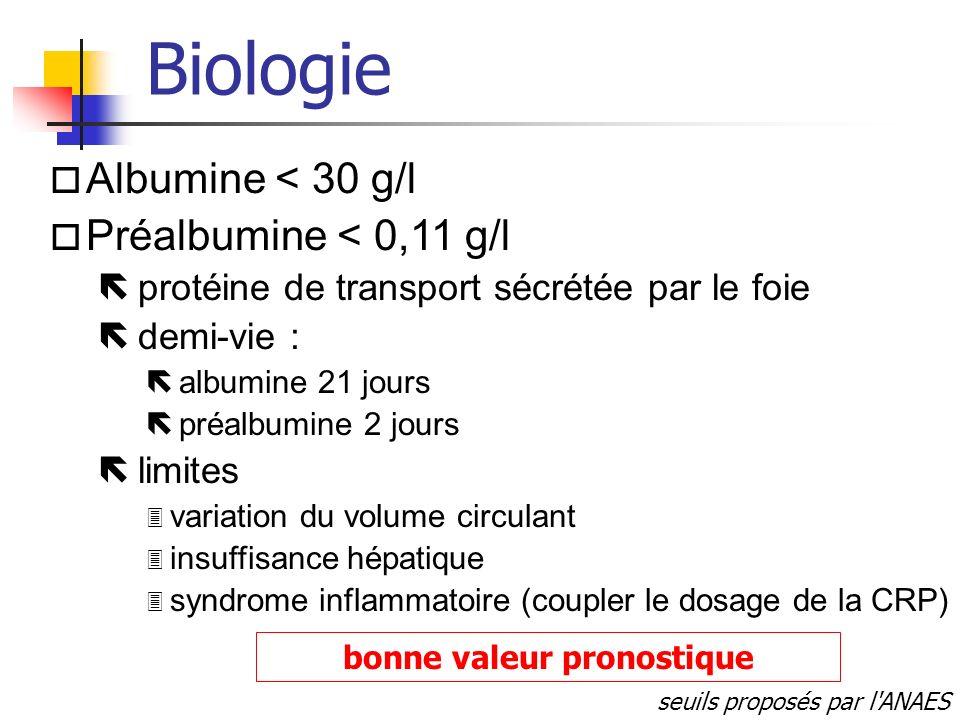 Biologie o Albumine < 30 g/l o Préalbumine < 0,11 g/l ë protéine de transport sécrétée par le foie ë demi-vie : ë albumine 21 jours ë préalbumine 2 jo