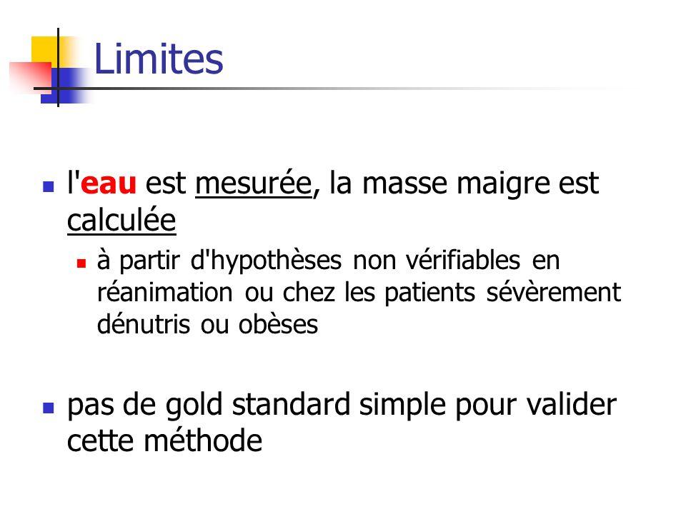 Limites l'eau est mesurée, la masse maigre est calculée à partir d'hypothèses non vérifiables en réanimation ou chez les patients sévèrement dénutris