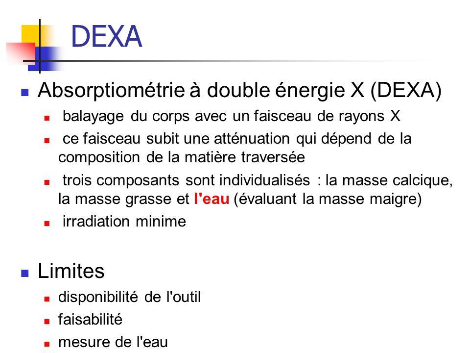 DEXA Absorptiométrie à double énergie X (DEXA) balayage du corps avec un faisceau de rayons X ce faisceau subit une atténuation qui dépend de la compo