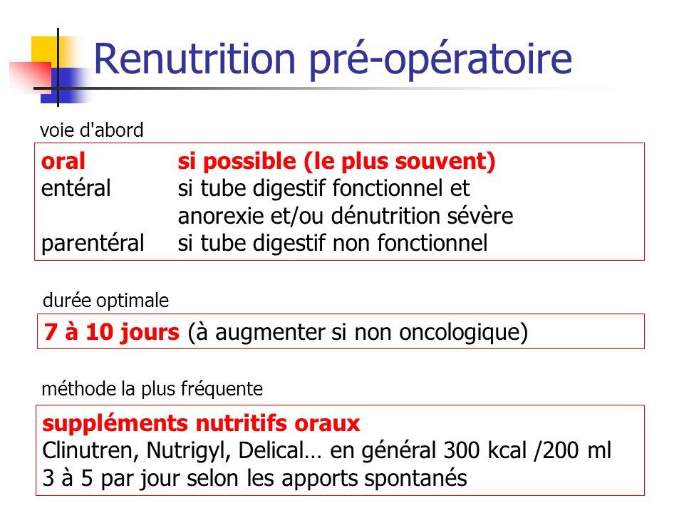 Renutrition pré-opératoire oralsi possible (le plus souvent) entéral si tube digestif fonctionnel et anorexie et/ou dénutrition sévère parentéralsi tu