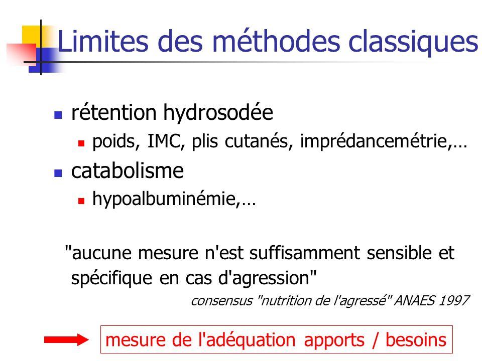 Limites des méthodes classiques rétention hydrosodée poids, IMC, plis cutanés, imprédancemétrie,… catabolisme hypoalbuminémie,…