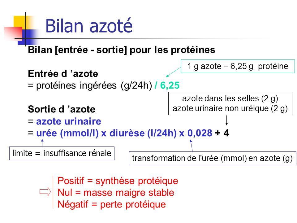 Bilan azoté Bilan [entrée - sortie] pour les protéines Entrée d azote = protéines ingérées (g/24h) / 6,25 Sortie d azote = azote urinaire = urée (mmol