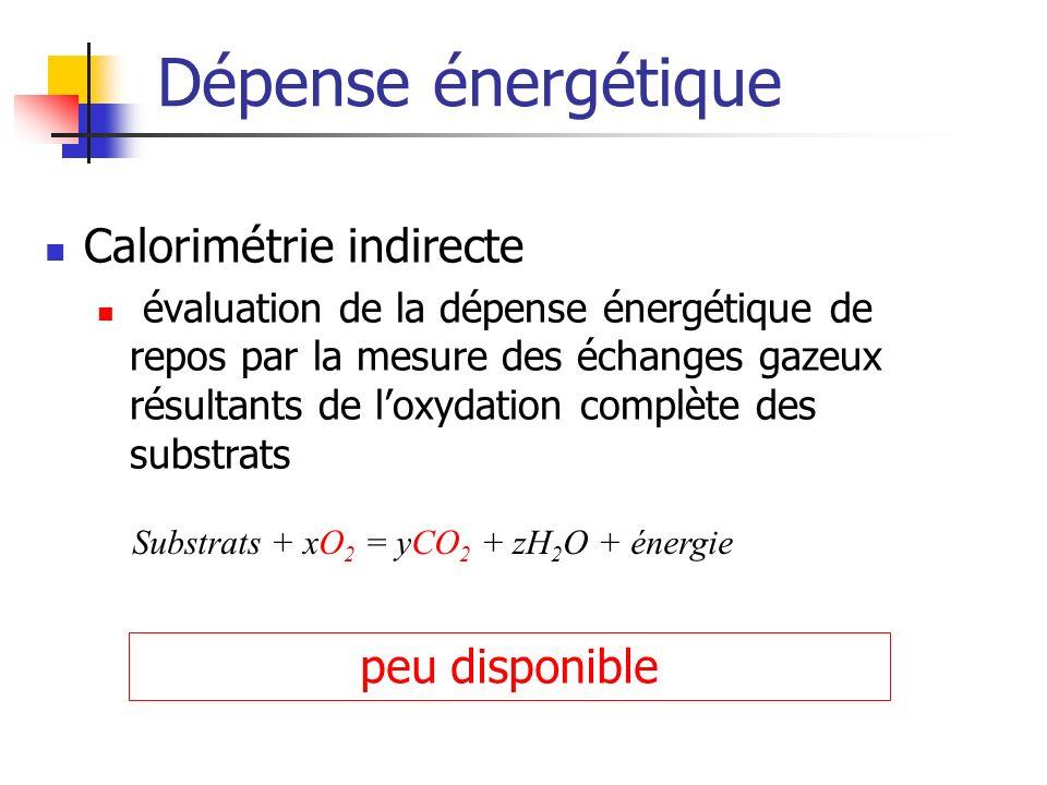 Dépense énergétique Calorimétrie indirecte évaluation de la dépense énergétique de repos par la mesure des échanges gazeux résultants de loxydation co