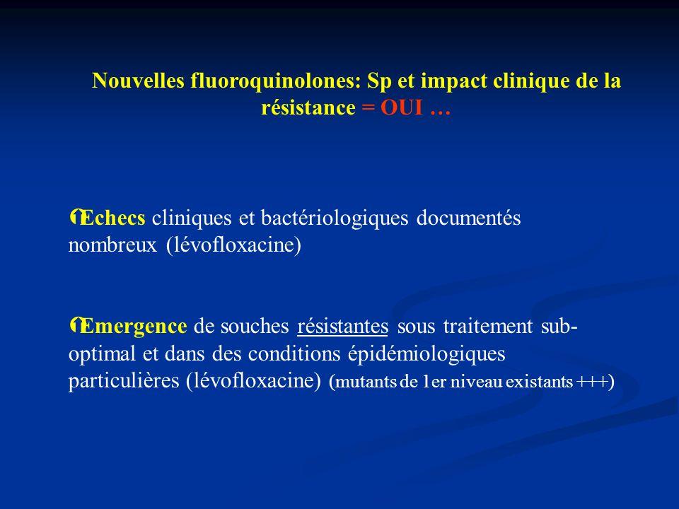 Nouvelles fluoroquinolones: Sp et impact clinique de la résistance = OUI … ÝEchecs cliniques et bactériologiques documentés nombreux (lévofloxacine) Ý