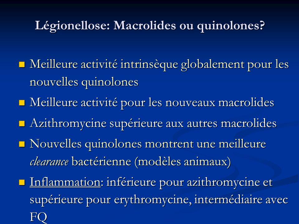 Légionellose: Macrolides ou quinolones? Meilleure activité intrinsèque globalement pour les nouvelles quinolones Meilleure activité intrinsèque global